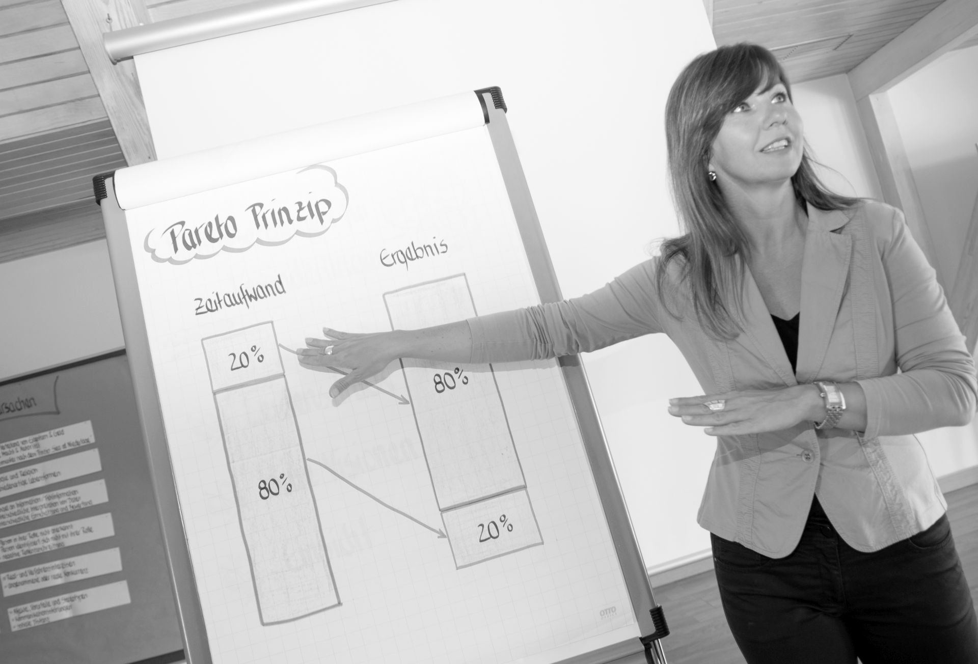 Ulrike Lange - Training & Coaching